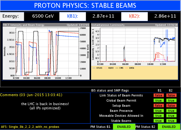 The LHC beam monitoring page,